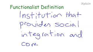 Sociology A2 - Beleifs - What is Religion?