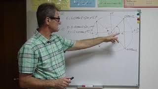 ЕГЭ-2019. Решение уравнения вида cosx = a.