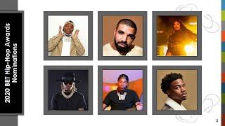 2020 BET Hip Hop Awards : Complete List Of Nominations