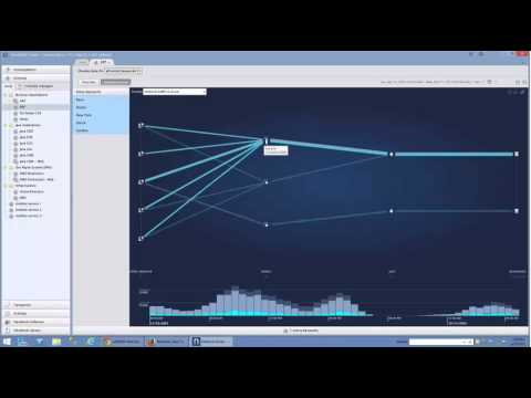 Nexthink - What is IT Operations Analytics?