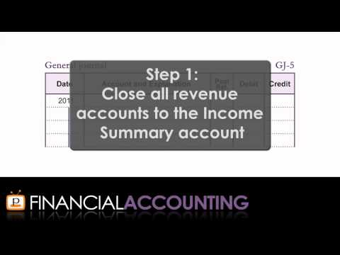 Financial Accounting Chapter 4 Completing The Accounting