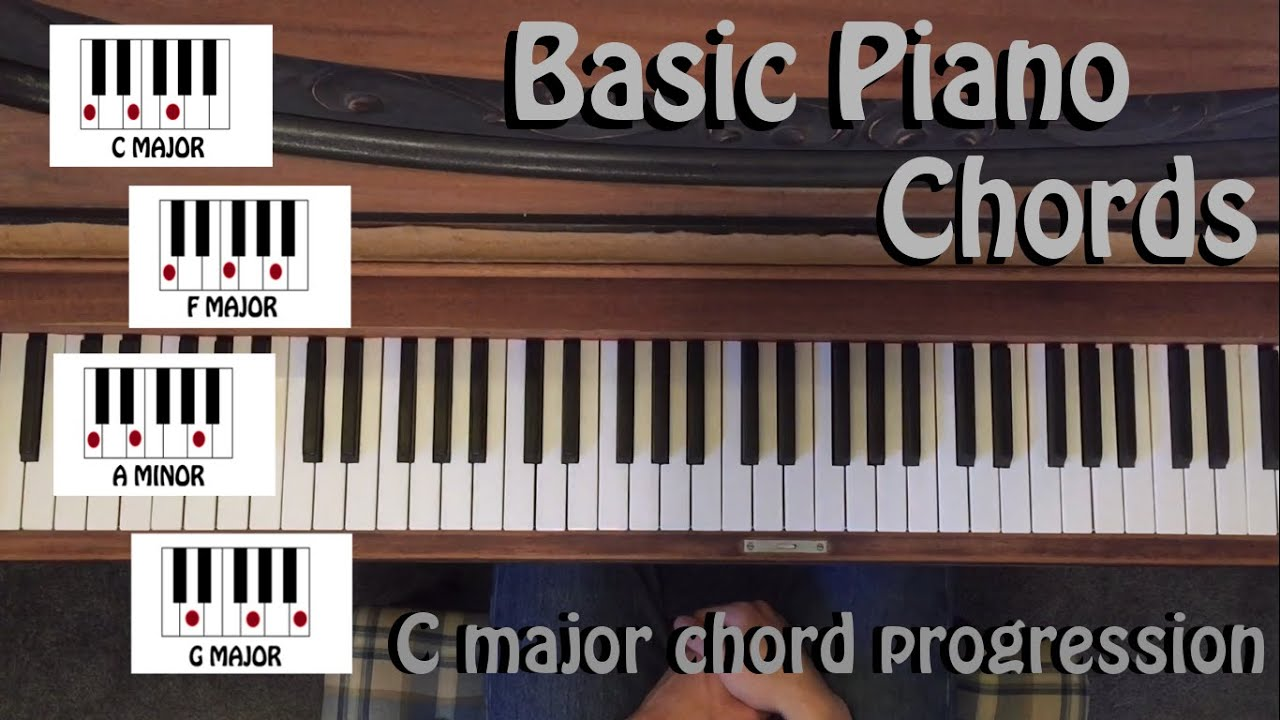 Basic piano chords and voicings 2 cmajor chord progression basic piano chords and voicings 2 cmajor chord progression suspended chords and slash chords hexwebz Image collections
