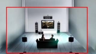 Surround Sound Test LPCM 5.1 - Demo