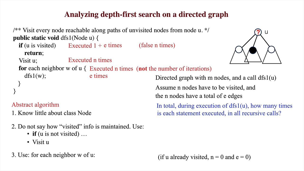 dfs02  Analyzing the recursive DFS