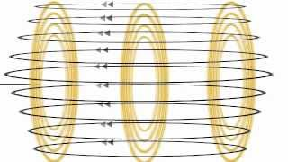 Concept of Wireless Power Transfer