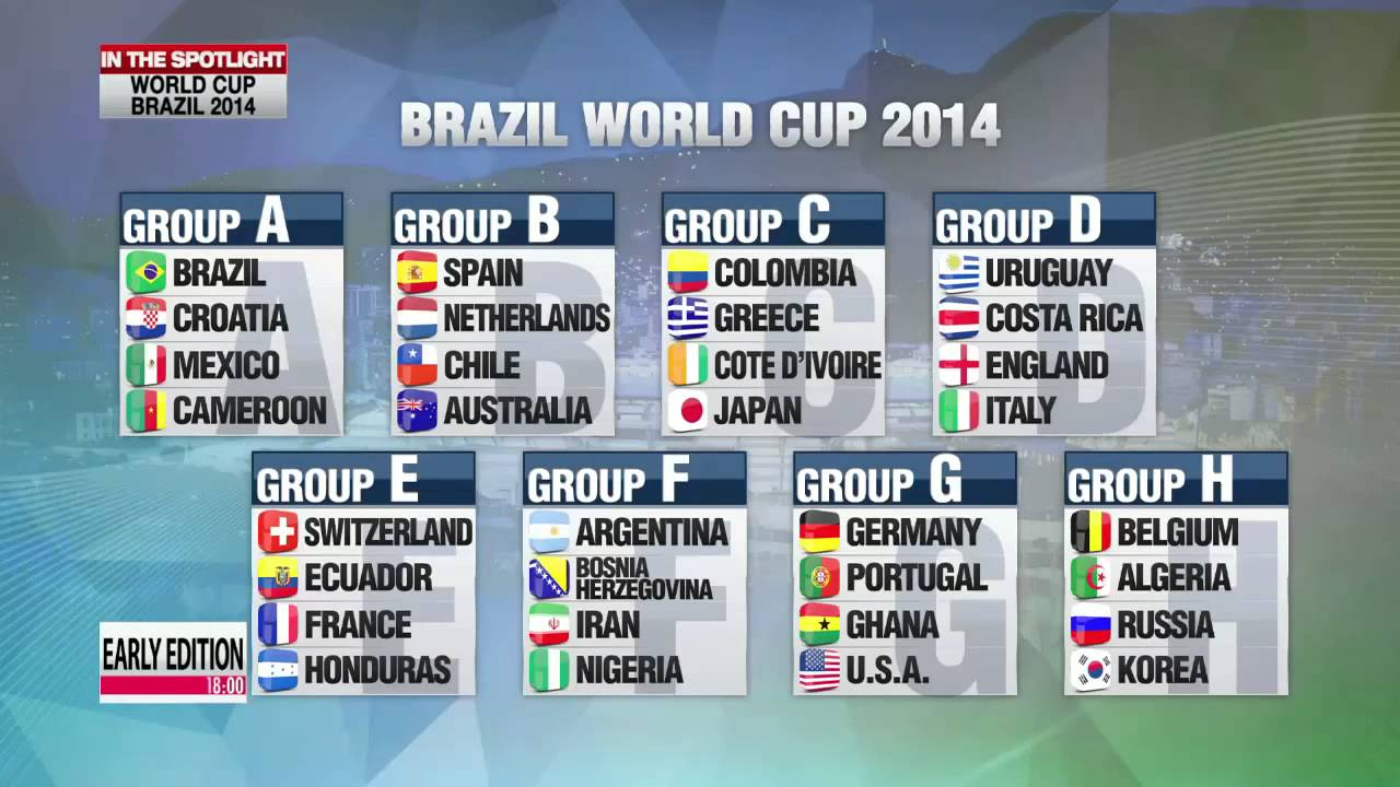 2014 World Cup Brazil Overview of group matches and previous winners