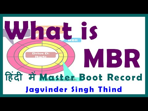What is MBR - Master Boot Record - मास्टर बूट रिकॉर्ड - एमबीआर क्या है