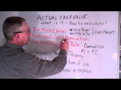Actual Cash Value Defined