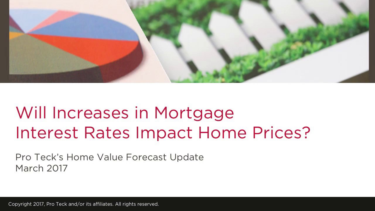 Will Inevitable Interest Rate Hikes Impact Home Prices?