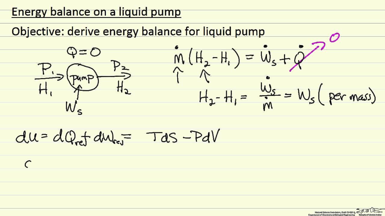 Superb Energy Balance On A Liquid Pump   YouTube
