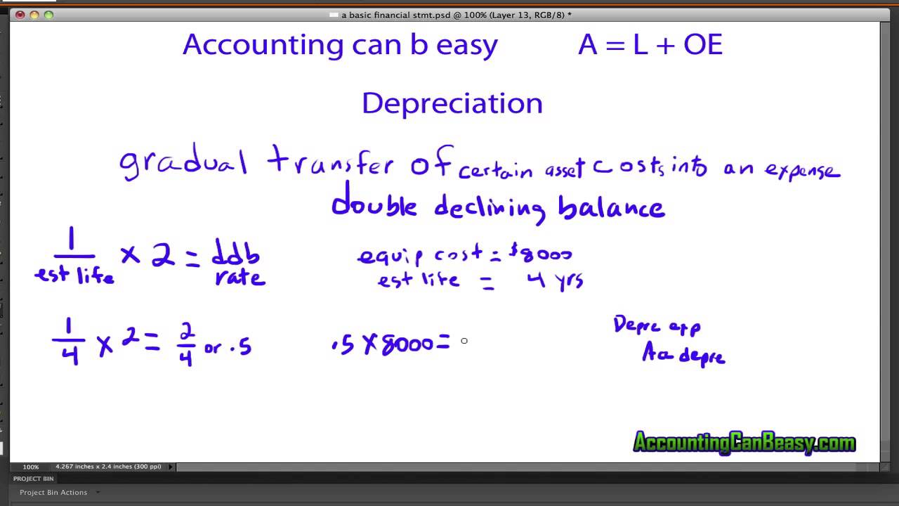Use of accelerated depreciation methods allows