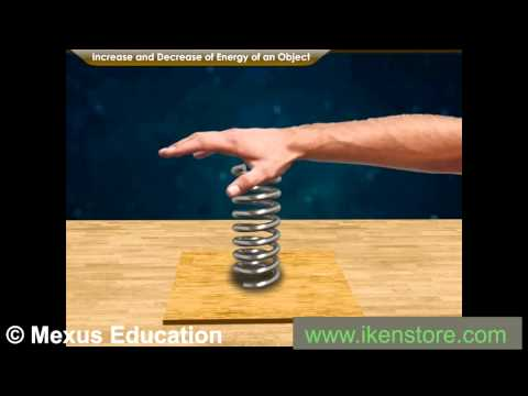 Physics Lesson - Work, Energy & Power | Iken Edu