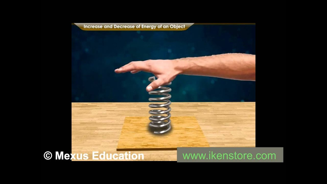 Physics Lesson Work Energy Power Iken Edu Youtube Electricity Science Experiment Elementary