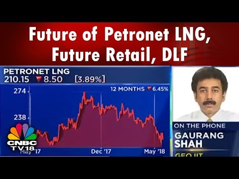 Market Expert on the Future of Petronet LNG, Future Retail, DLF | Your Stocks