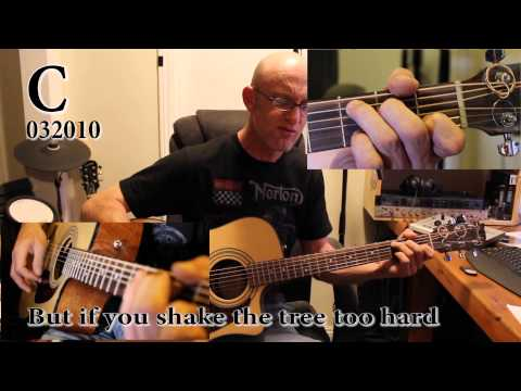 Danny Wilson - Mary's Prayer : Acoustic Guitar TUTORIAL with CHORDS and LYRICS