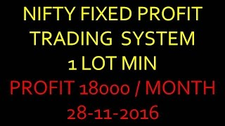 NIFTY FIXED PROFIT TRADING  SYSTEM  28-11-2016
