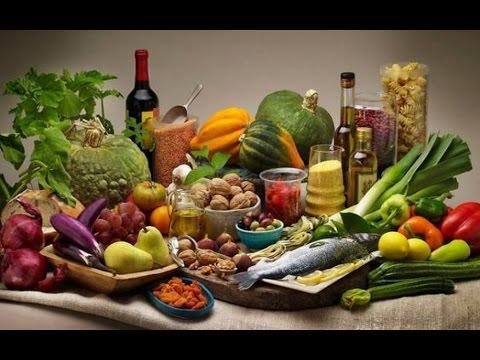 Осознанное питание. Пирамида питания.