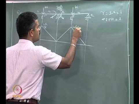 Mod-01 Lec-21 Plastic analysis- Example problems-III