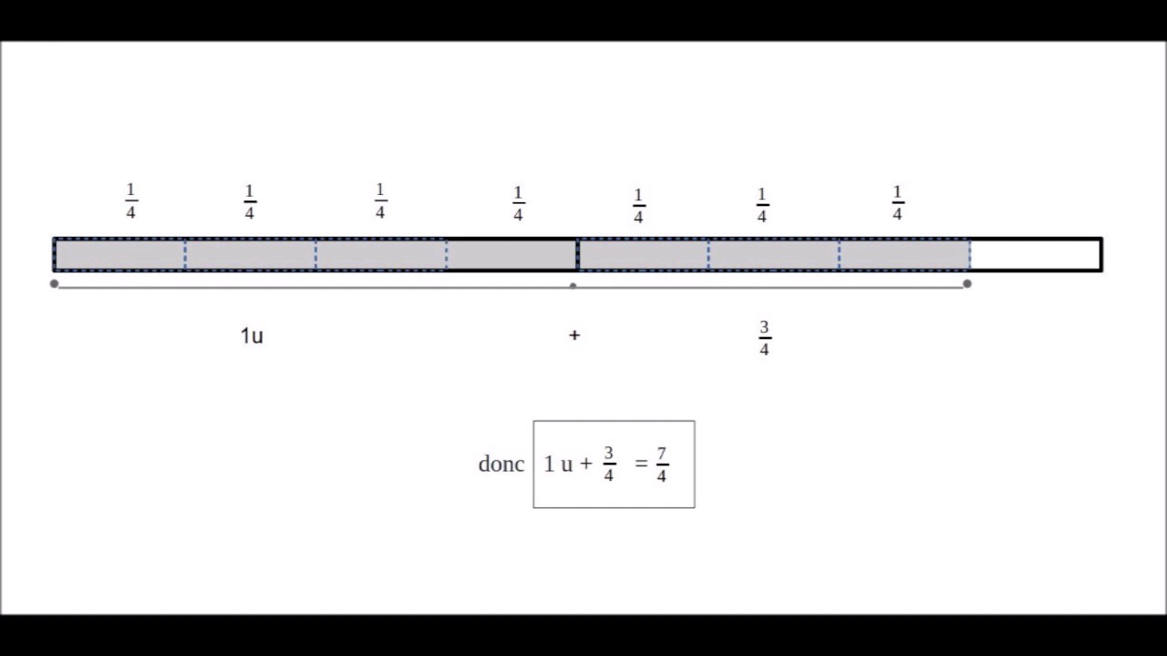Correction Fractions 17 Mars Cm1 Exercice 6 P71 Youtube