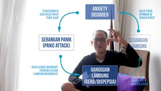 Penjelasan Anxiety dan Kenapa sulit untuk disembuhkan
