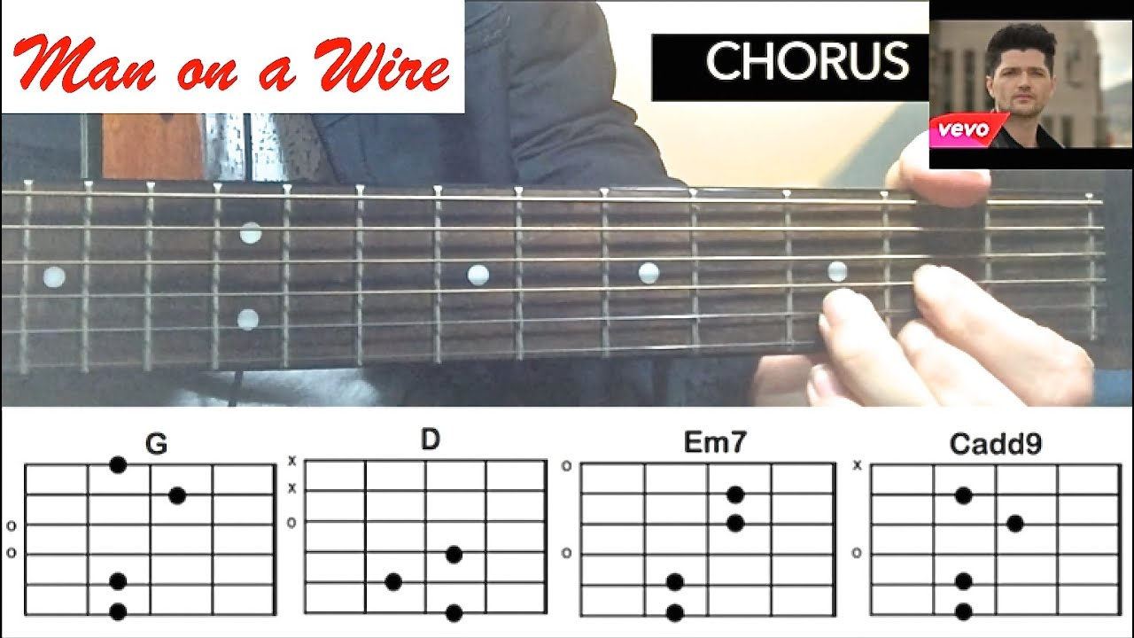 Man On A Wire The Script Guitar Tutorial Easy Chords Lesson