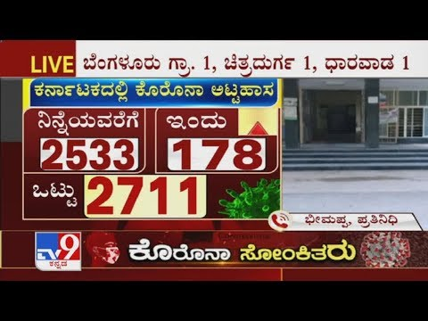 District Wise Report On 178 New COVID-19 Cases In Karnataka (29-05-2020)