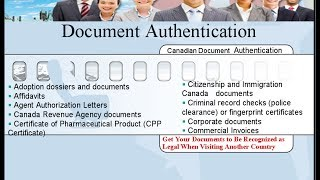 Document authentication Processing Services Canada