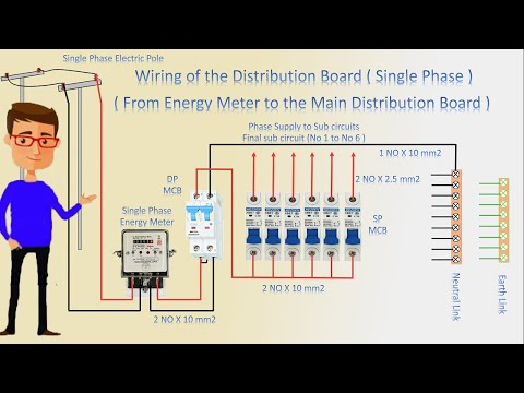 3 Phase Distribution Board Wiring Diagram At Home Sdb Distribution Board Youtube