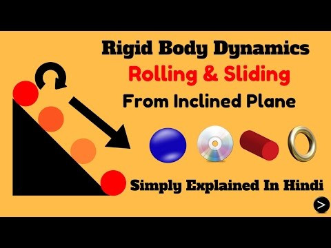 Rigid body dynamics | Rolling & Sliding From Inclined Plane | Hindi