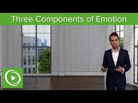 Three Components of Emotion – Psychology | Medical Video