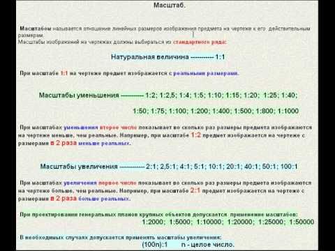 Тема «Масштабы чертежей» ГОСТ 2.302 - 68 — Мегаобучалка