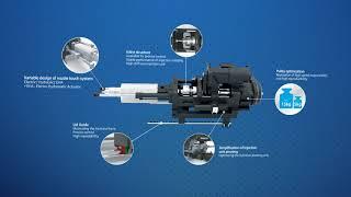 Электрический термопластавтомат DONGSHIN серии RB. Обзор на английском