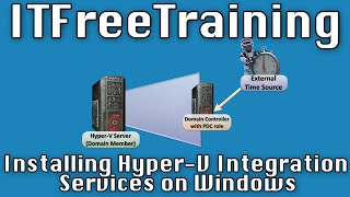 Installing Hyper-V Integration Services on Windows