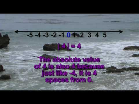 Chapter One Video Five (Absolute Value)