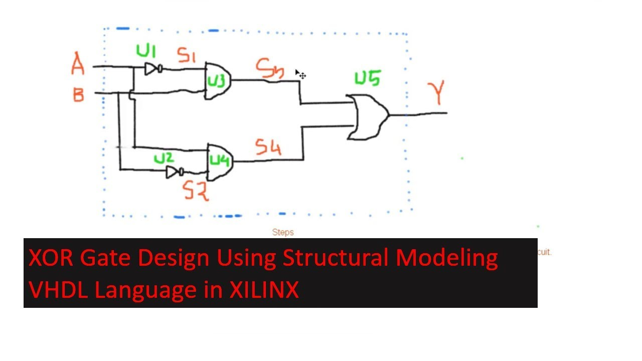 hight resolution of design xor gate using structural modeling vhdl language in xilinx all basic gates and not or