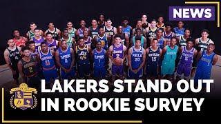 Lakers Lonzo Ball and Kyle Kuzma Top NBA Rookie Survey