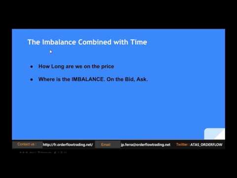 How to Make a Market Strategy from Volume Imbalances