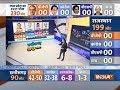 IndiaTV-CNX Exit Polls: BJP may win 42-50 seats in Chhattisgarh, Raman Singh likely to form govt