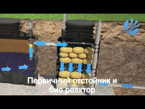 Очистное оборудование автономной канализации на биофильтрах. BioRock..