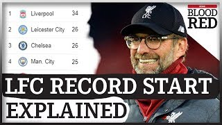 How Klopp's Liverpool matched a record Premier League start | Explained