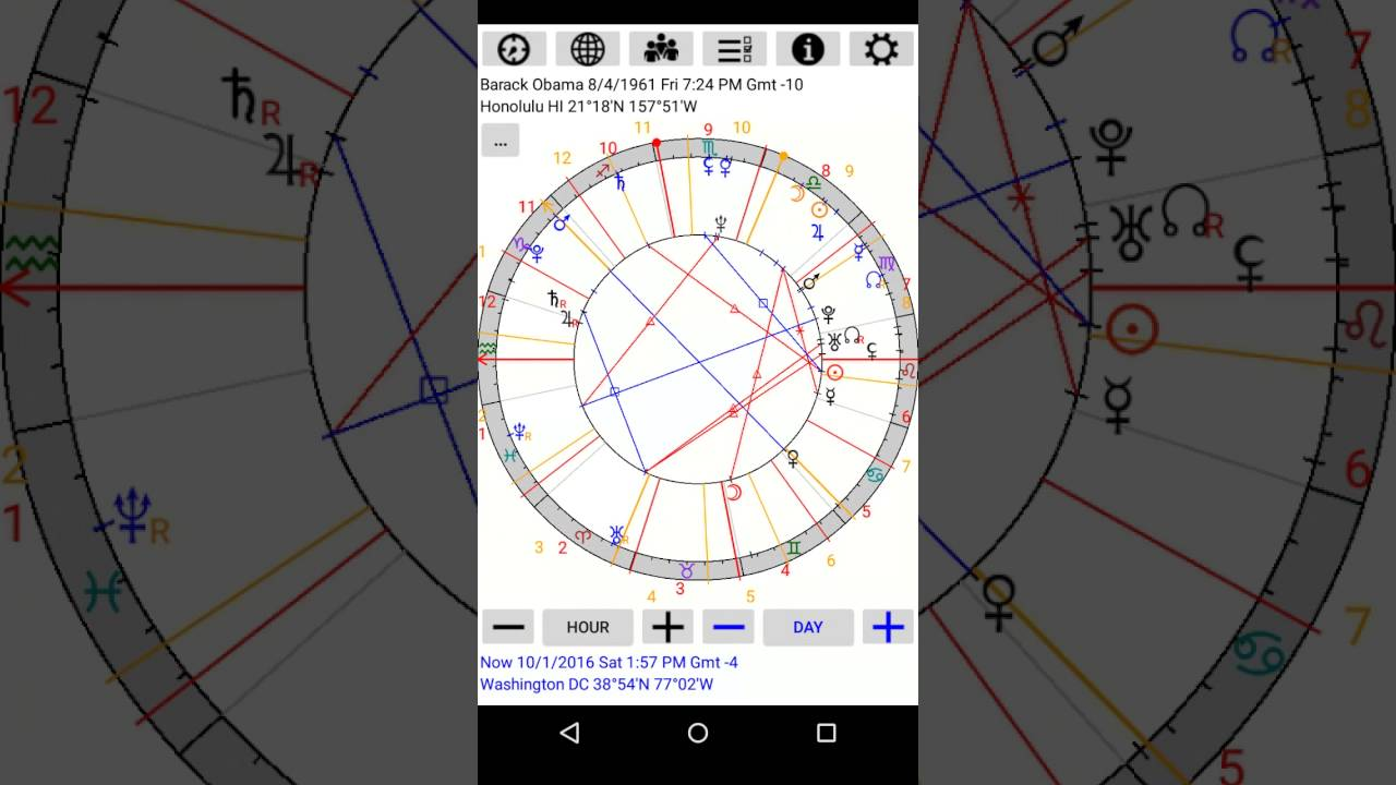 Astrological Charts Lite 8 0 2 Free Download