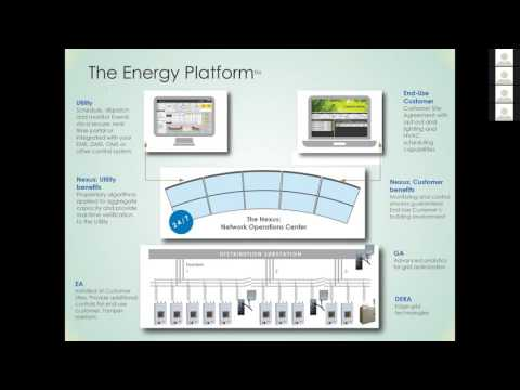 Energy and Utilties Smart Grid