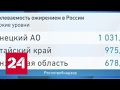 Где живут самые толстые россияне. Исследование Роспотребнадзора