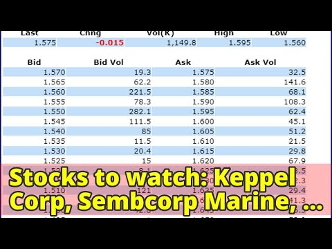 Stocks to watch: Keppel Corp, Sembcorp Marine, Q&M Dental