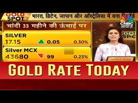 Gold & Silver Rates Today, Commodity Market Update