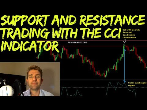 CCI Indicator Trading Strategy with Support & Resistance Levels 🤛