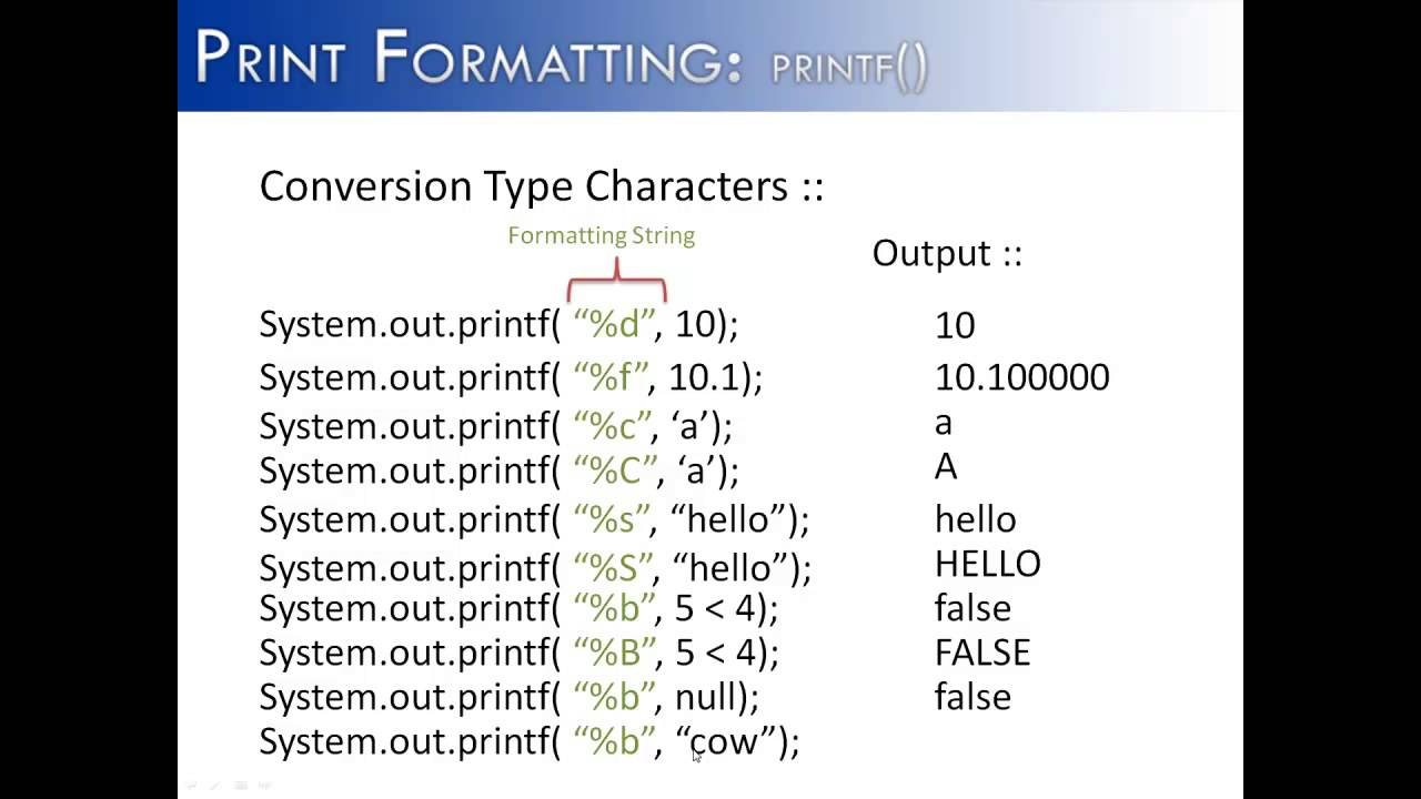 Print Formatting Part 1 Printf Conversion Type Characters Java