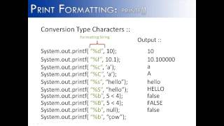 Print Formatting: printf() Conversion Type Characters Part 1 (Java)