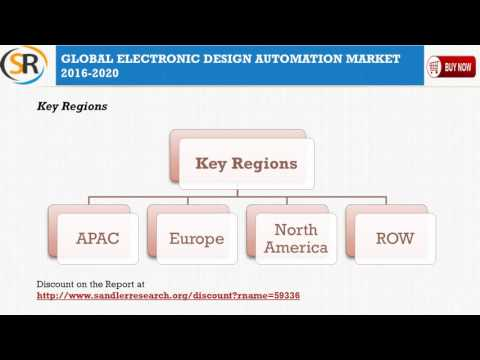 Electronic Design Automation Market Segmentation Overview 2016 to 2020