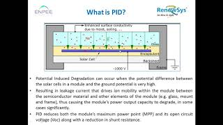 PID in Solar PV Moules